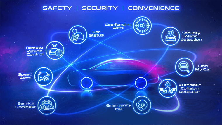 Advanced Honda Connect Technology Redefines Safety, Security And Convenience For HondaCarOwners - thumbnail